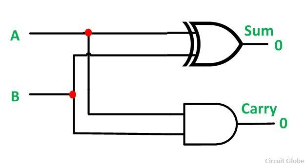 HALF ADDER FULL ADDER FIG 1 compressor what is half adder and full adder circuit? circuit diagram Half Subtractor Diagram at readyjetset.co
