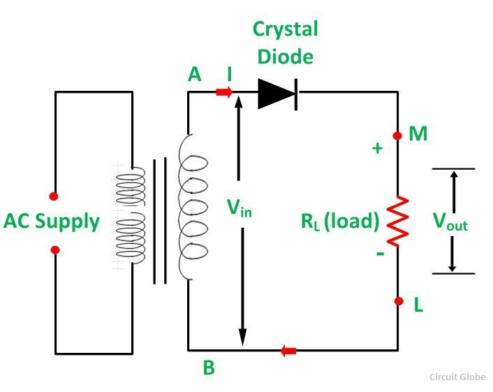 what is half wave and full wave rectifier operation circuit rh circuitglobe com rectifier circuit diagram analysis bridge rectifier circuit diagrams