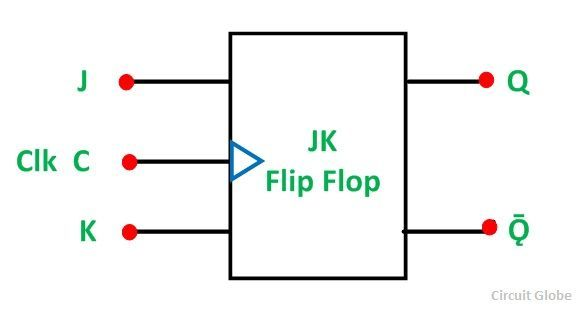 d flip flop truth table pdf