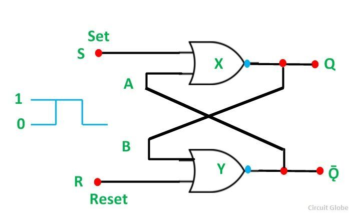 7ec3de0fc8a0e What is RS Flip Flop  NAND and NOR gate RS Flip Flop   Truth Table ...