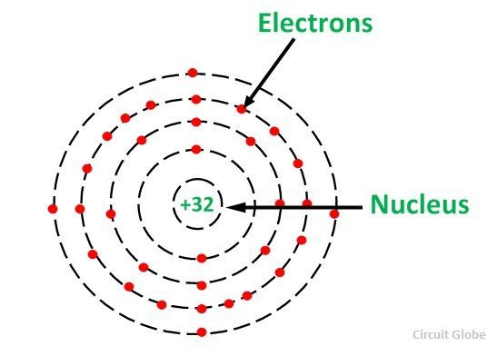 SEMICONDUCTORS-FIG-2