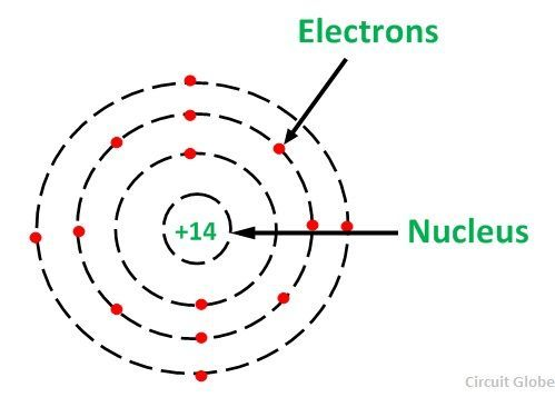 SEMICONDUCTORS-FIG-5