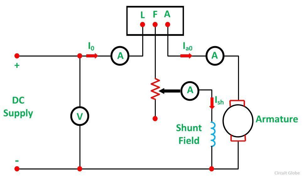 what is swinburne s test advantages disadvantages limitations rh circuitglobe com circuit diagram tool circuit diagram stun gun