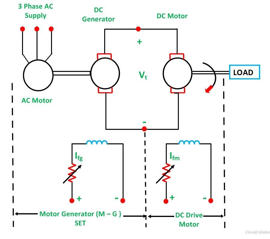 Ward Leonard Method Of Speed Control Or Armature Voltage Control ...