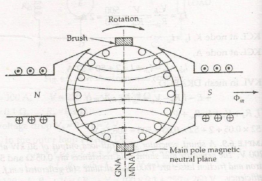 diagram of electrical transformer