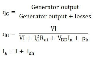 efficiency-of-dc-generator-eq-2