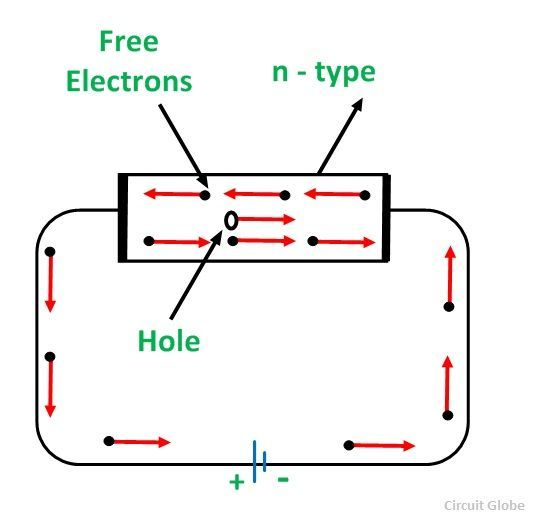 What is n Type Semiconductor? - Energy diagram and Conduction ...