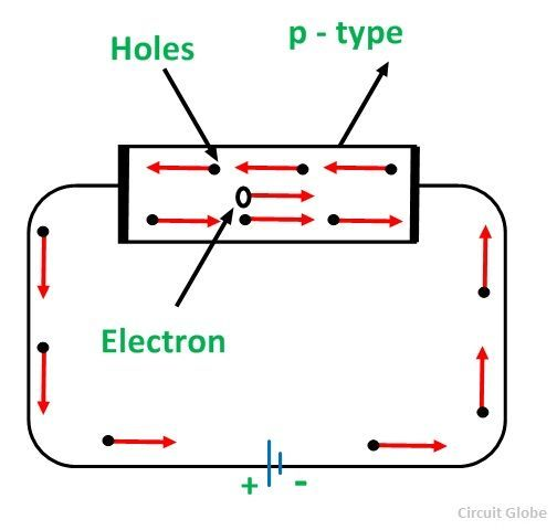 what is p type semiconductor energy diagram and. Black Bedroom Furniture Sets. Home Design Ideas