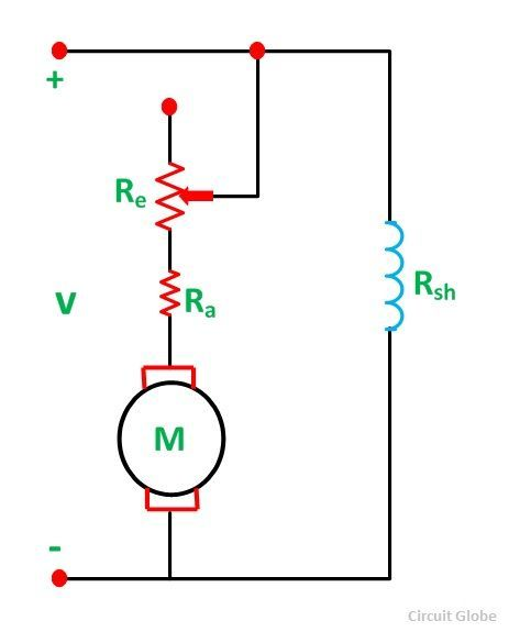 speed control of dc motor  armature resistance control and