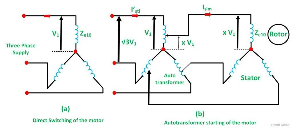 what is auto transformer starter  - its theory