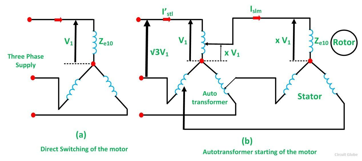 AUTOTRANSFORMER STARTER FIG 2 compressor what is auto transformer starter? its theory circuit globe 3 phase autotransformer wiring diagram at bayanpartner.co
