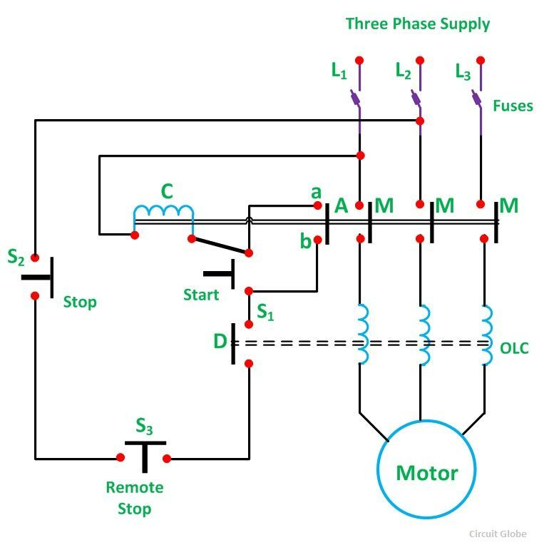 what is direct on line starter its theory of starting circuit globe rh circuitglobe com 3 Phase Start Stop Diagram Wiring Circuit Diagram with Holding