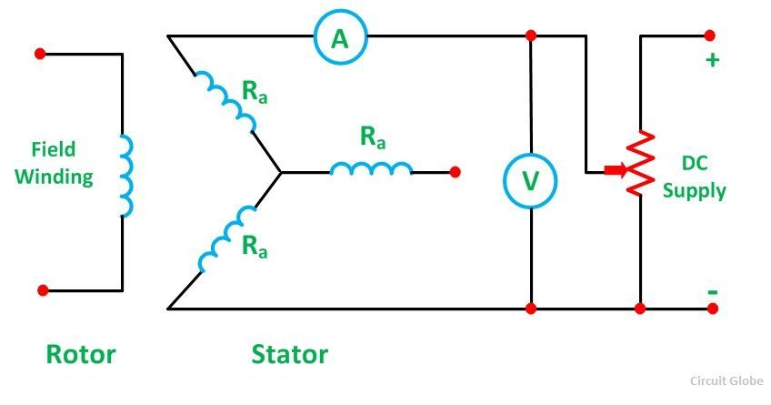 Synchronous-Impedance-Methos-fig-1