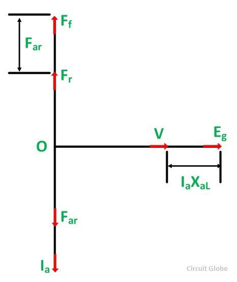 ZERO-POWER-FACTOR-FIG-2