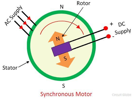 synchronous-motor-circuit-diagram