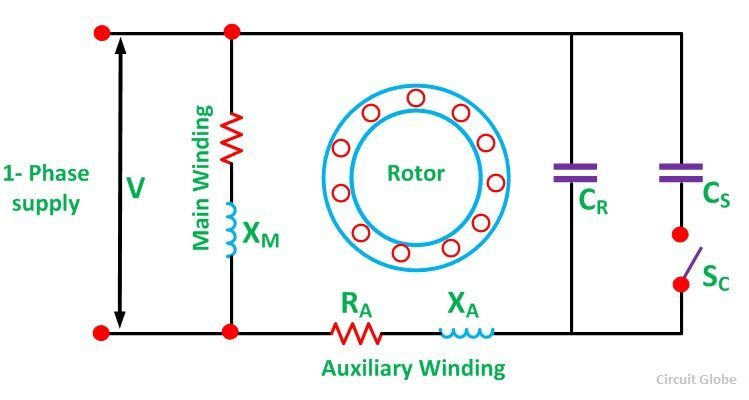 what is a capacitor start capacitor run motor its phasor diagram characteristics circuit