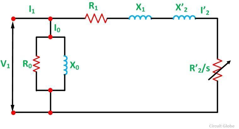 Circle Diagram Of An Induction Motor