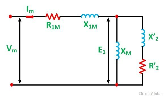EQUIVALENT-CIRCUIT-OF-A-SINGLE-PHASE-INDUCTION-MOTOR-FIG-1