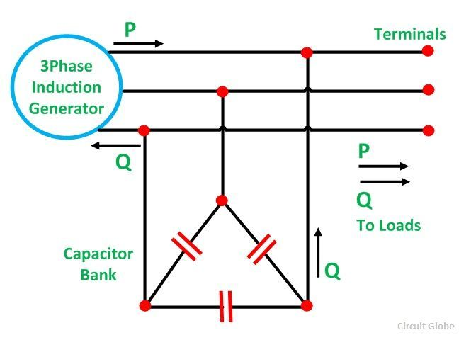 ISOLATED INDUCTION GENERATOR FIGURE 1