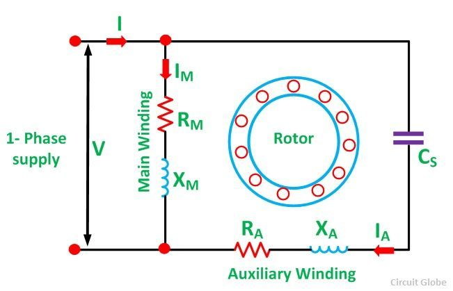 Permanent Split Capacitor Motor figure