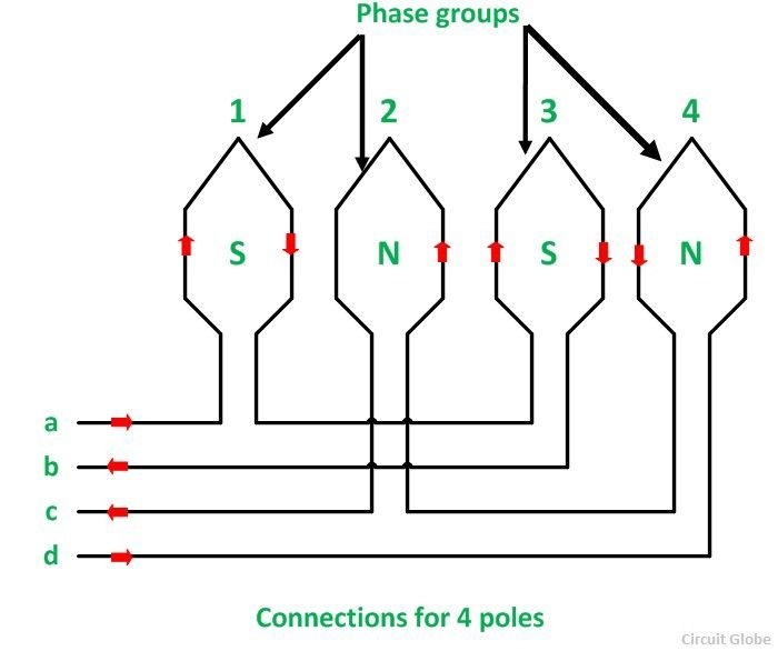 Pole Changing Method figure