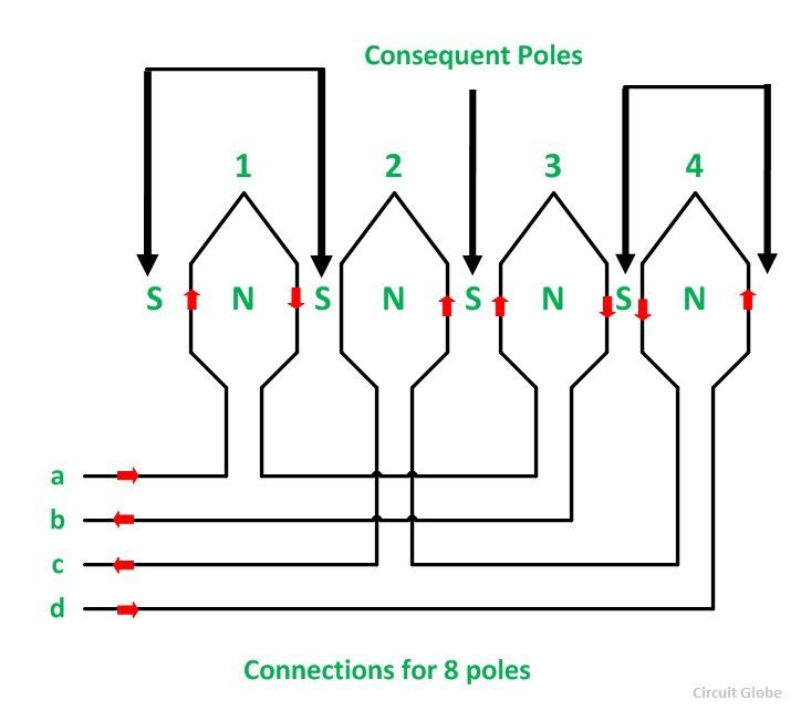 8 pole motor diagram wiring schematic what is pole changing method  speed control method circuit globe  what is pole changing method  speed