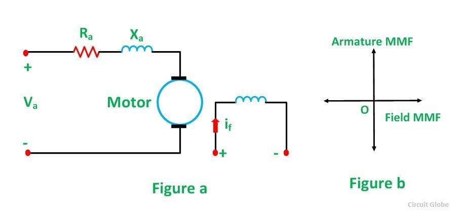 what is a servo motor ac dc servo motor circuit globe