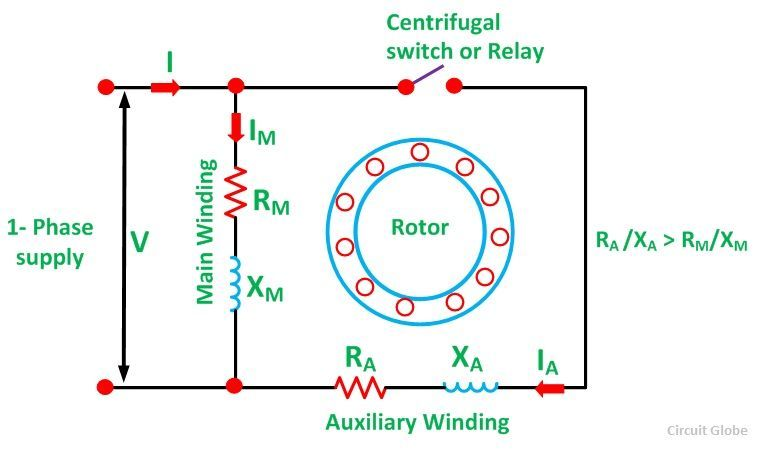What is a Split Phase Induction Motor? - its Applications ... Ac Motor Field Wiring Diagram on