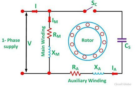 capacitor start motor diagrams capacitor start induction motor its phasor diagram  capacitor start induction motor its