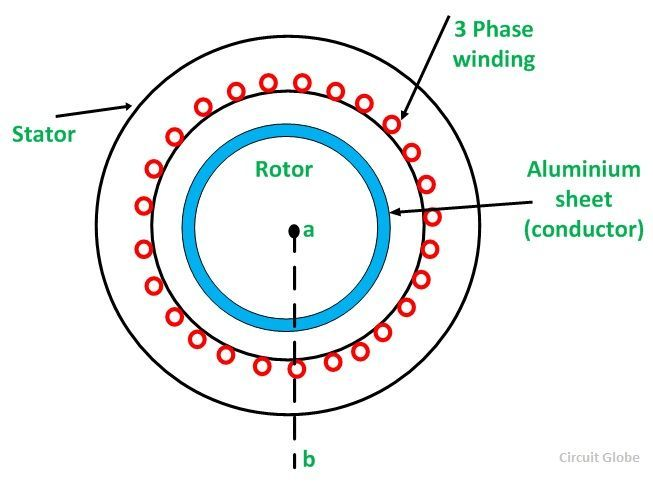 What Is A Linear Induction Motor Its Applications