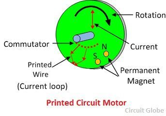 pcb-motor