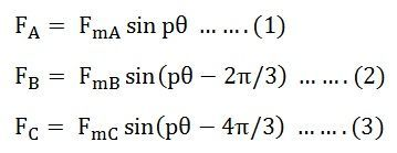 pole-amplitude-modulation-eq-1