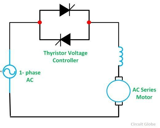 Stator Voltage Control Of An Induction Motor