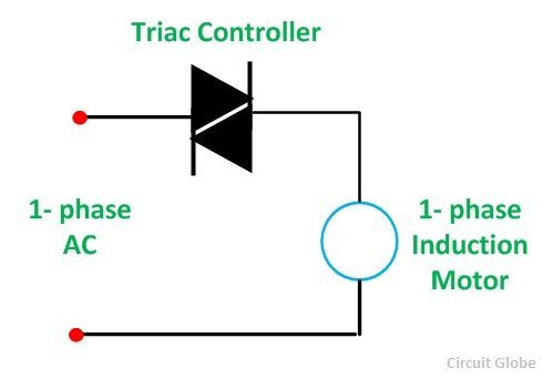 Stator Voltage Control Of An Induction Motor Circuit Globe