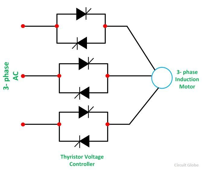 Stator voltage control of an induction motor circuit globe for Three phase motor speed control