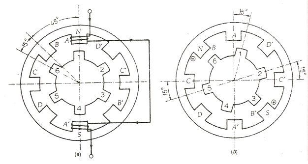 variable-reluctance-motor-fig-2