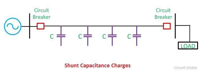 Capacitance--charging