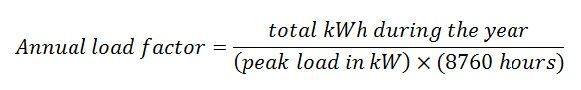 annual-load-factor