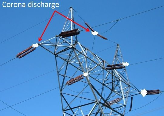 What is Corona effect in transmission lines? - Minimizing