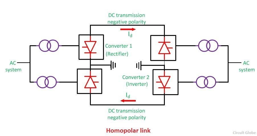 homopolar-link