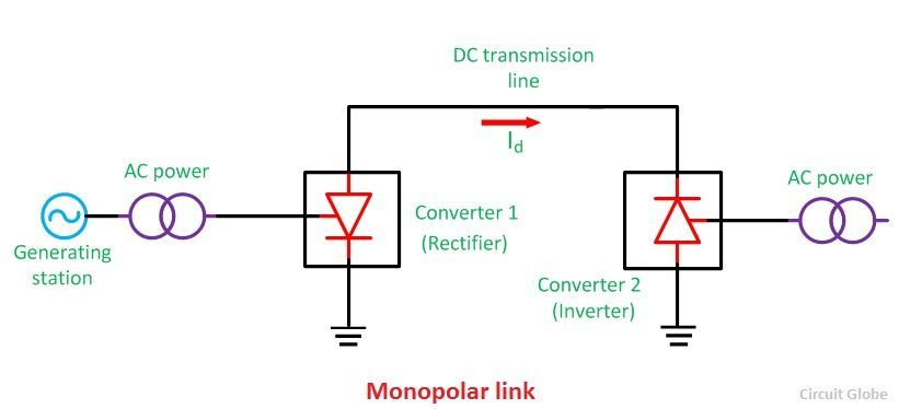 monopolar-link-compresso