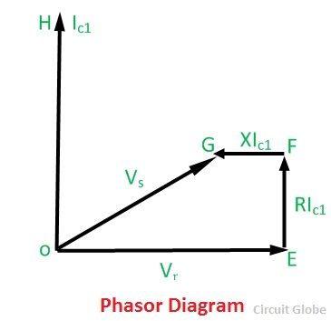 phasor-diagram-2