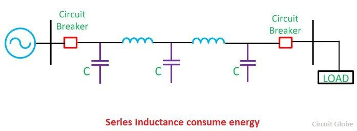 series-inductance-compre