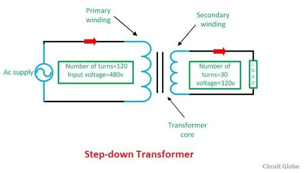 Difference between step up and step down transformer circuit globe step down transformer greentooth Choice Image