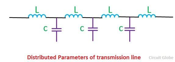 tranmssion-line