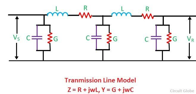 Transmission Lines on electrical resistance and conductance