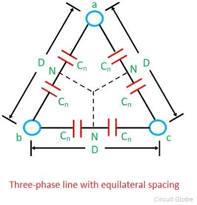 capacitance-three-phase-line