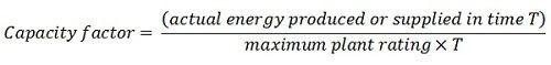 capacity-factor-1