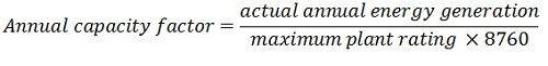 capacity-factor-2