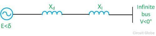 equivalent-power-angle-curve